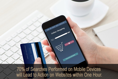 70% of searches performed on mobile devices will lead to action on websites within one hour.